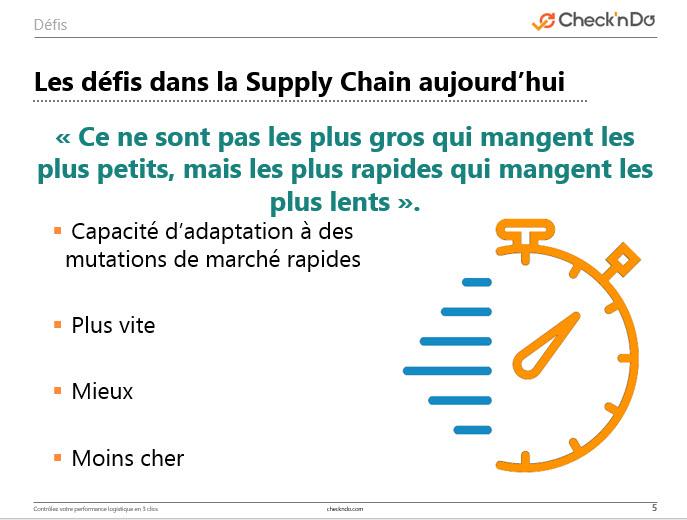 Infographie sur les défis de la Supply Chain