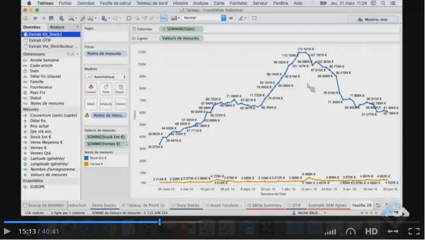 Atelier en ligne : démonstration sur les stocks